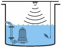 Water Tank Level Display With Arduino Open Electronics