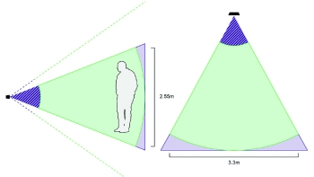 3D #Scanning: #Kinect for #3D #scans « (C)ODE-(C)OLLECTIVE: Digital