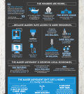 0811_TheGrommet_Infographic_960w