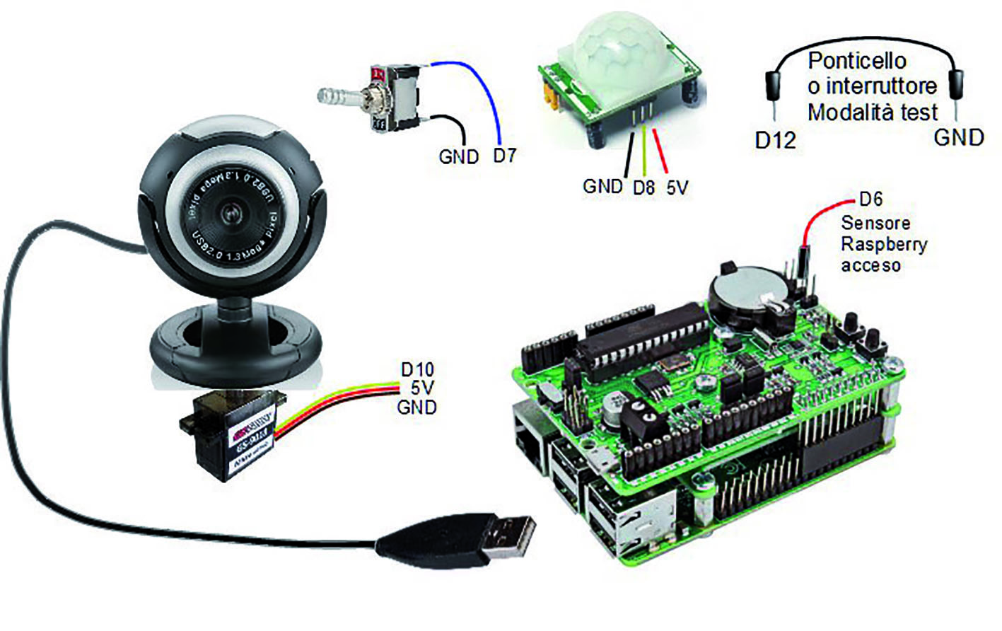 Usb Webcam Wiring Diagram Free Download Laptop Randa First Application Environmental Monitoring With As Well Camera Additionally Using A Standard And Micro
