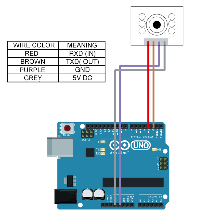 An arduino based jpeg camera with ir and pir open