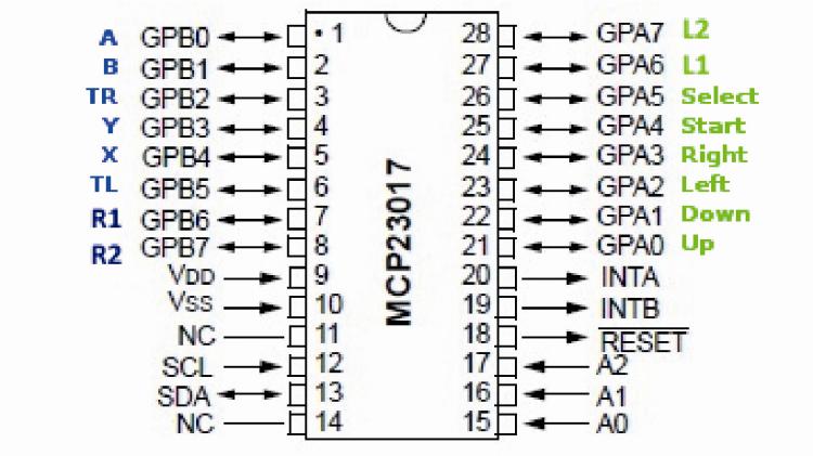 sega genesis controller wiring diagram get free image about wiring diagram