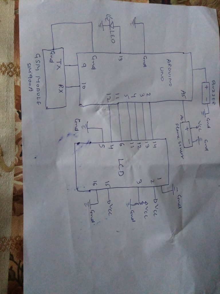 Gsm Based Crop Monitoring System For Fire Detection In Agriculture Flame Sensor Wiring Diagram Circuit